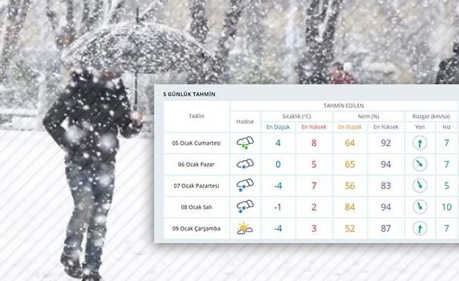Meteorolojiden kar ve don uyarısı