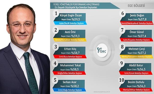 Örki Ege'nin En Başarılı 2. Başkanı