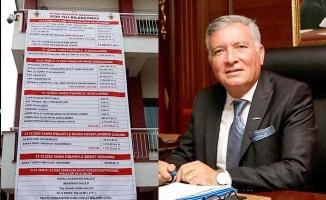 Başkan Kepenek 1 yıllık bilançosunu belediye binasına astı